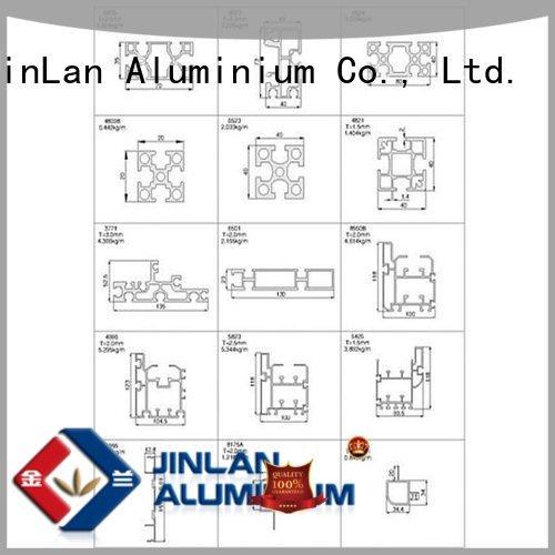 solar extrusion aluminium extrusion manufacturers in china JinLan Brand
